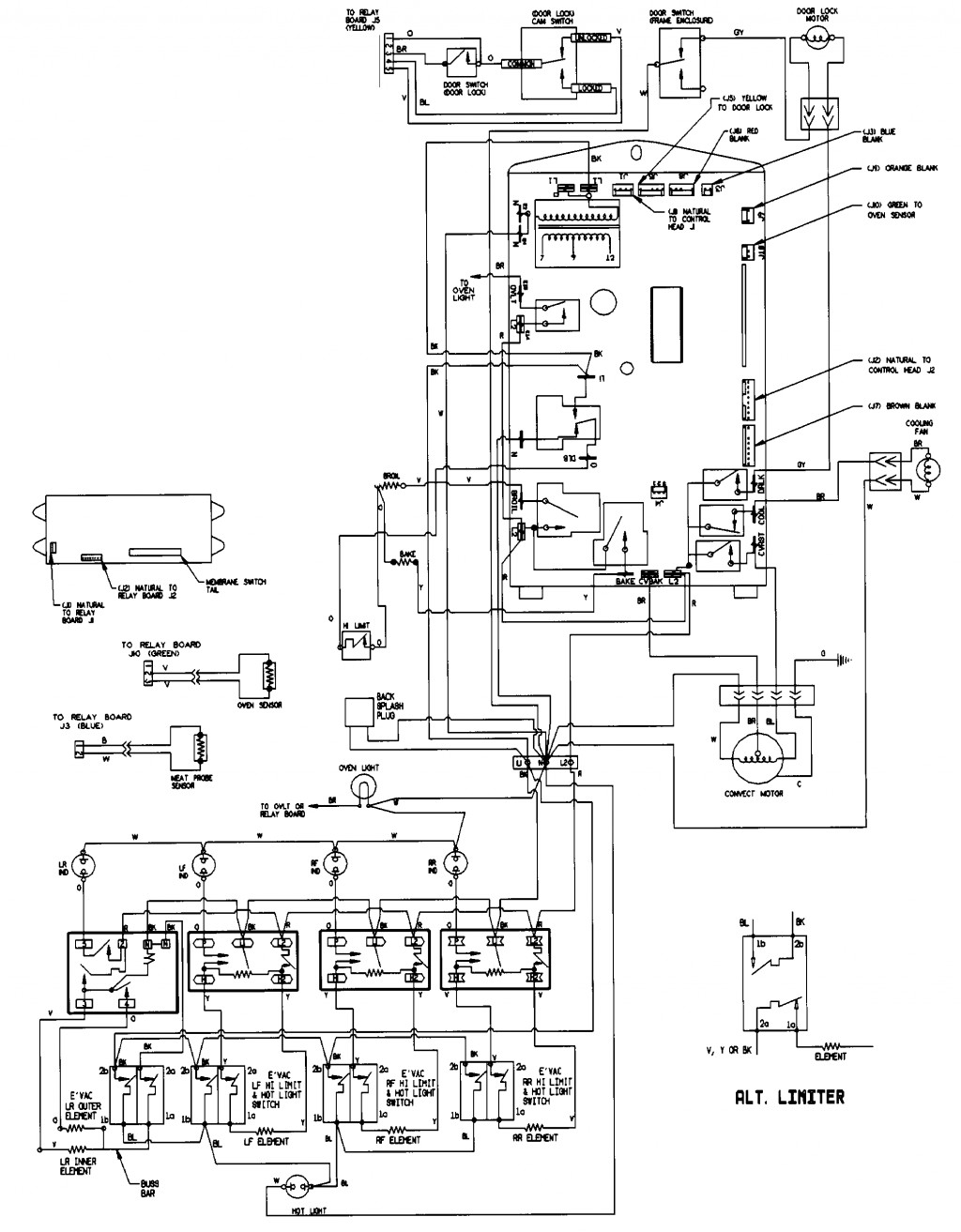 ... Old Fashioned Amana Dryer Wiring Diagram Gallery Wiring Schematics  Amana Dryer Wire Amana Dryer Wiring Diagram