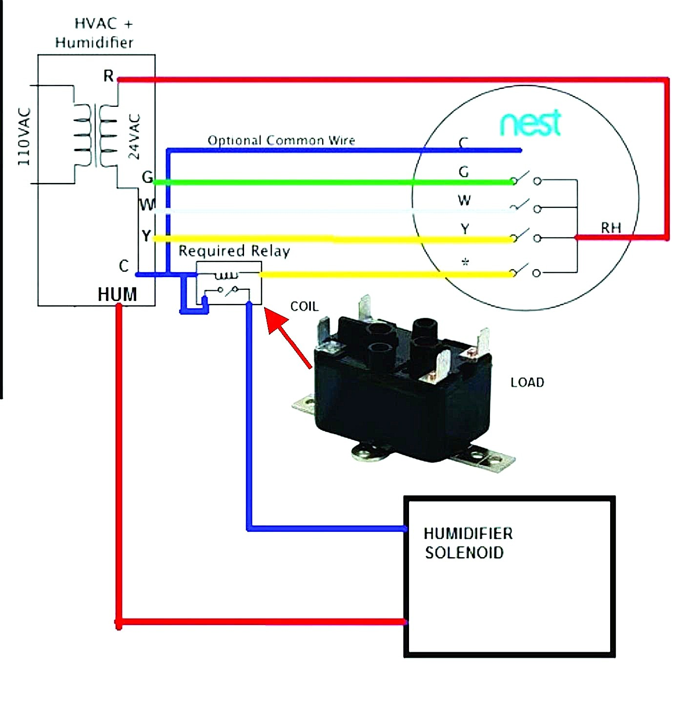 Aprilaire 550 Wiring Diagram nest thermostat wiring diagram delightful stain aprilaire inside collection of solutions