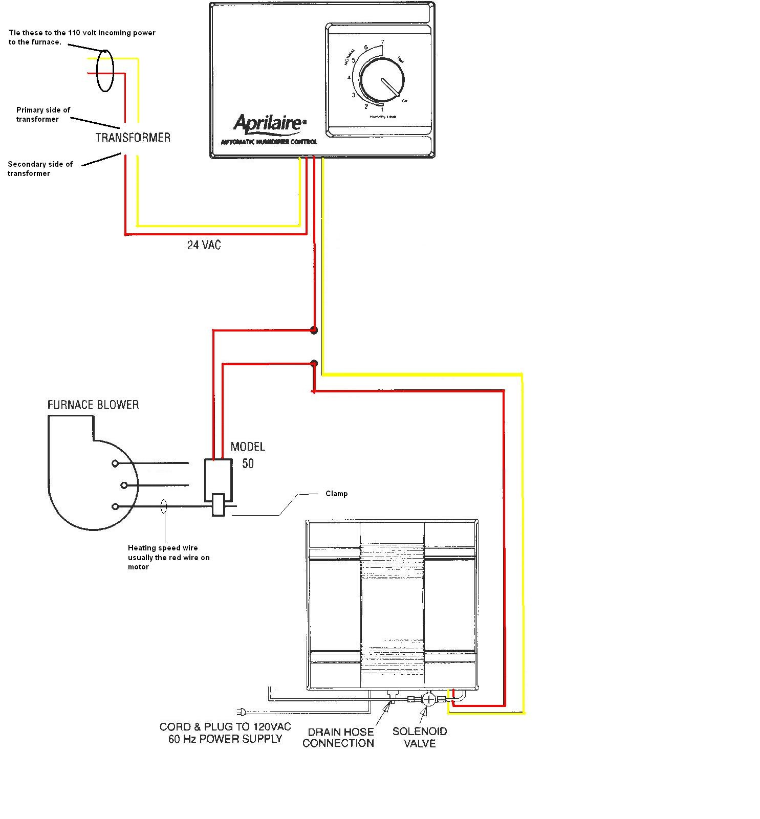 2Wire Thermostat Wiring Diagram i have an aprilaire 700 m humidifier that  can not wire for