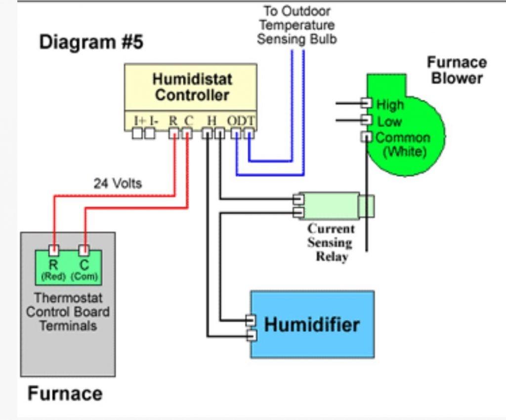 WRG-5771] Trane Humidistat Wiring Diagram