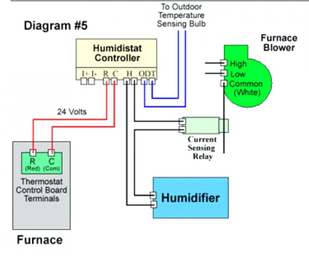224 old furnace wiring diagram home furnace diagram wiring