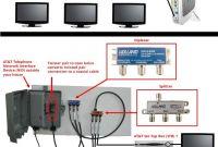 Att Uverse Connections Diagram Elegant at&t U Verse Tv Internet Coaxial Cable Connections