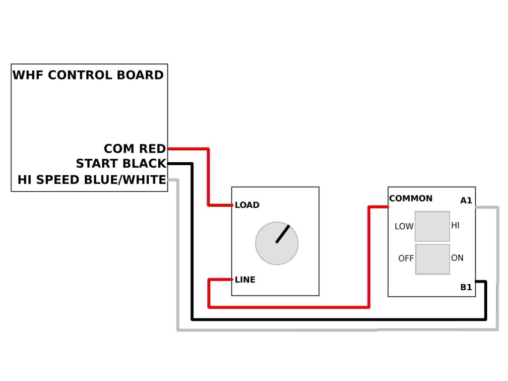 Timer Option1 In Whole House Fan Wiring Diagram Attic Thermostat Master Schematic Physical Connections 1224