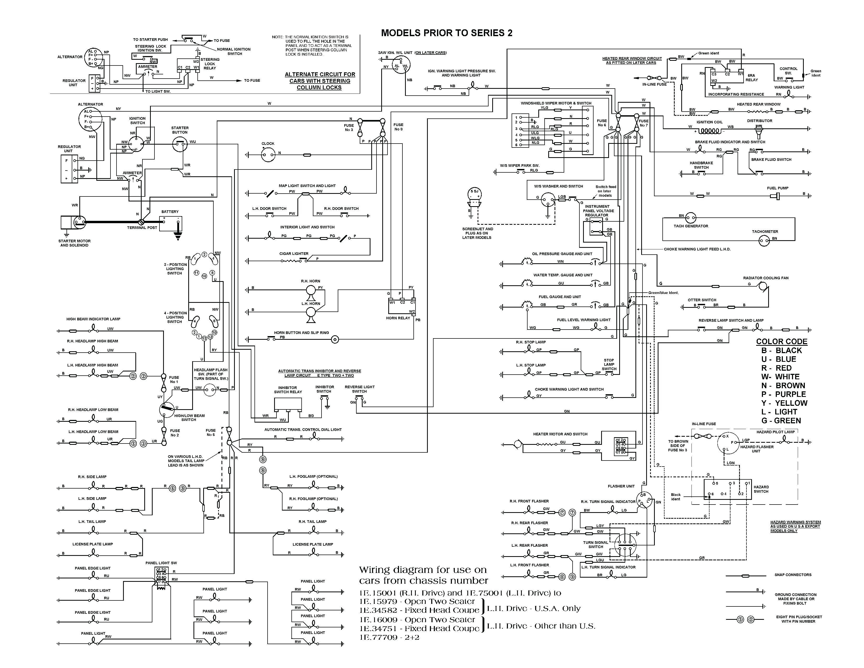 Full Size of Yamaha Digital Fuel Gauge Wiring Diagram E Type Temp Oil Ammeter Symbols Series