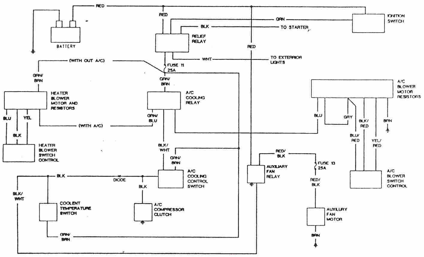 Awesome Car Air Conditioning System Wiring Diagram Contemporary