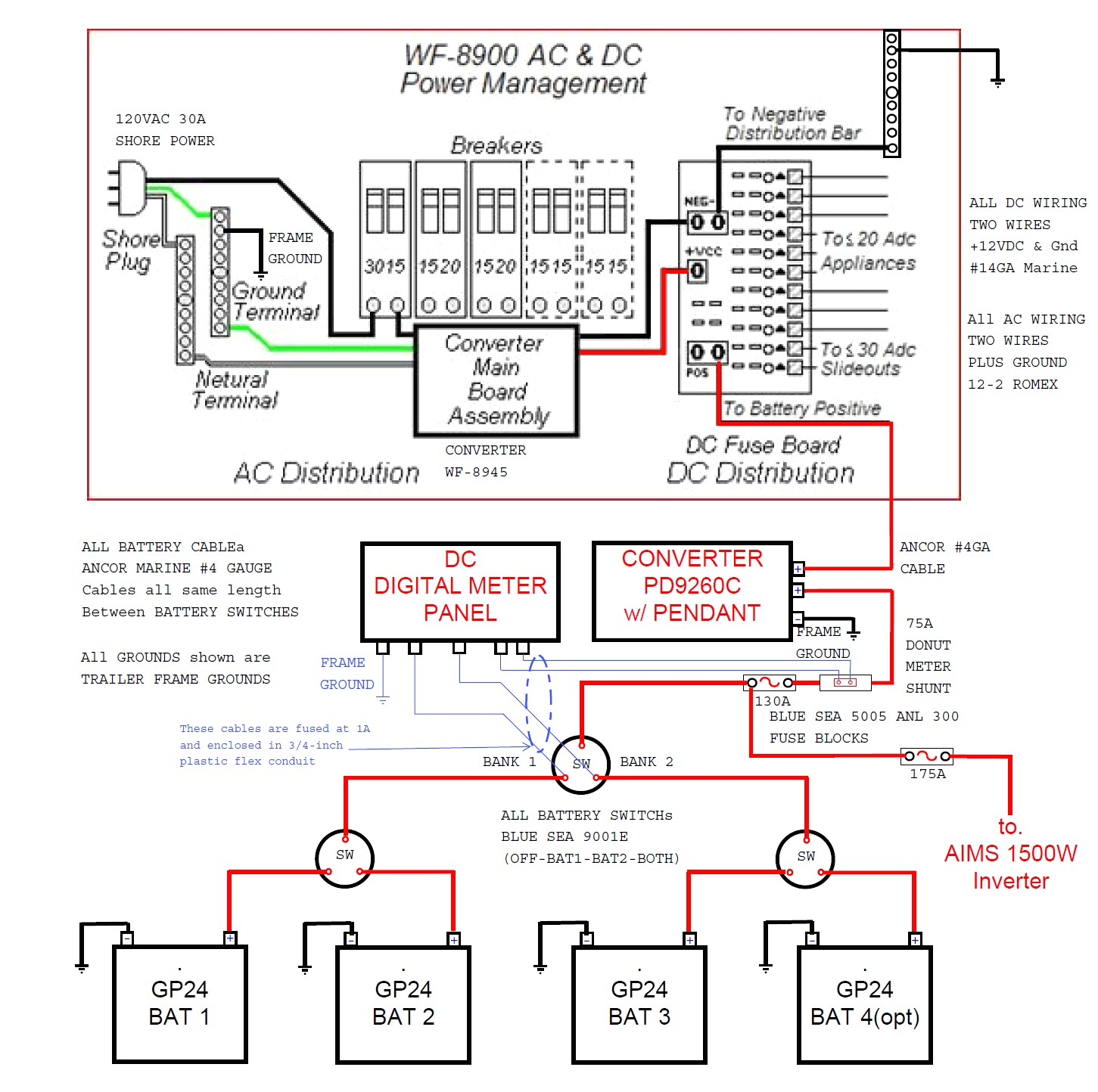 Switch panel wiring diagram bep map of the united states creating a bep switch panel wiring diagram wiring diagrams schematics battery disconnect switch wiring diagram best of boat batterych wiring diagram patent us charger swarovskicordoba Gallery