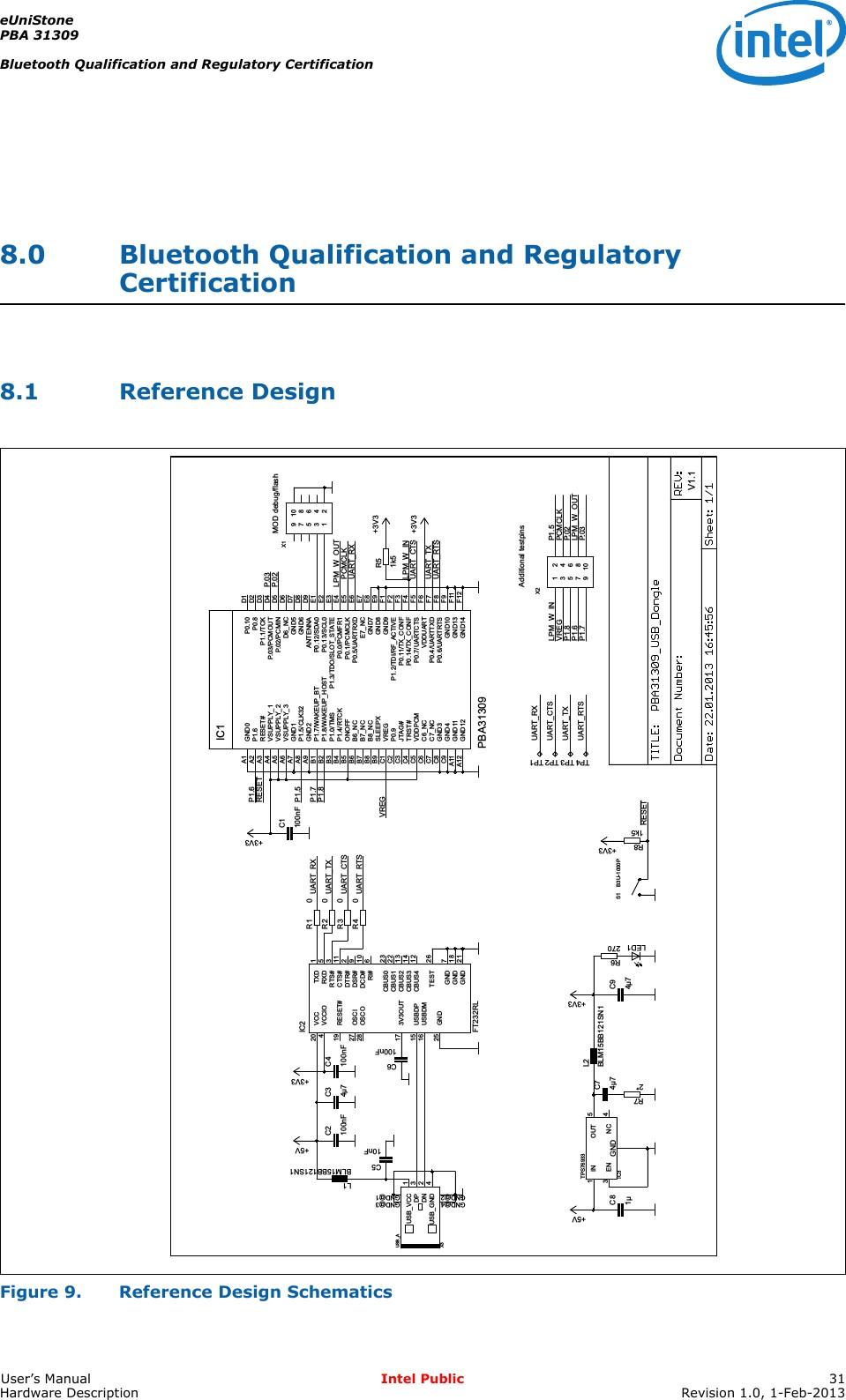 Page 31 of PBA Bluetooth Wireless Adapter User Manual Intel Mobile munications