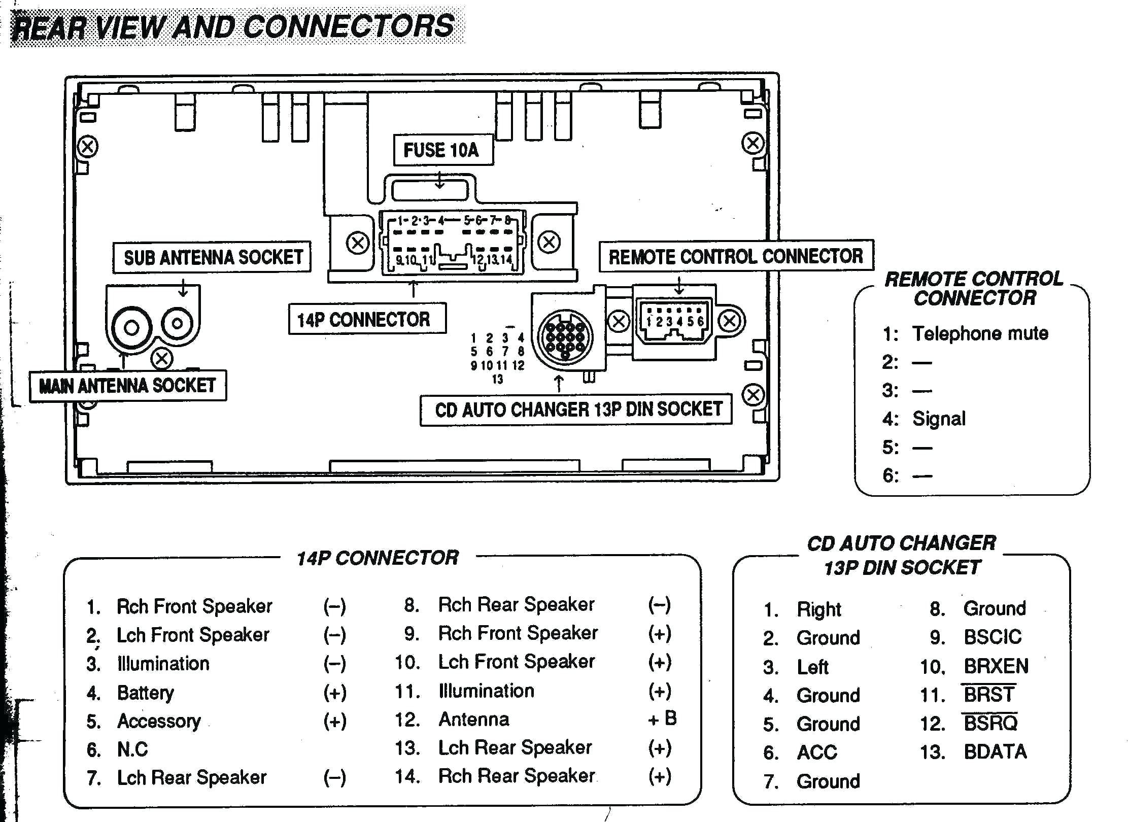 Bmw Wiring Diagram New Lovely Bmw X5 Radio Wiring Diagram Gallery Electrical and Wiring
