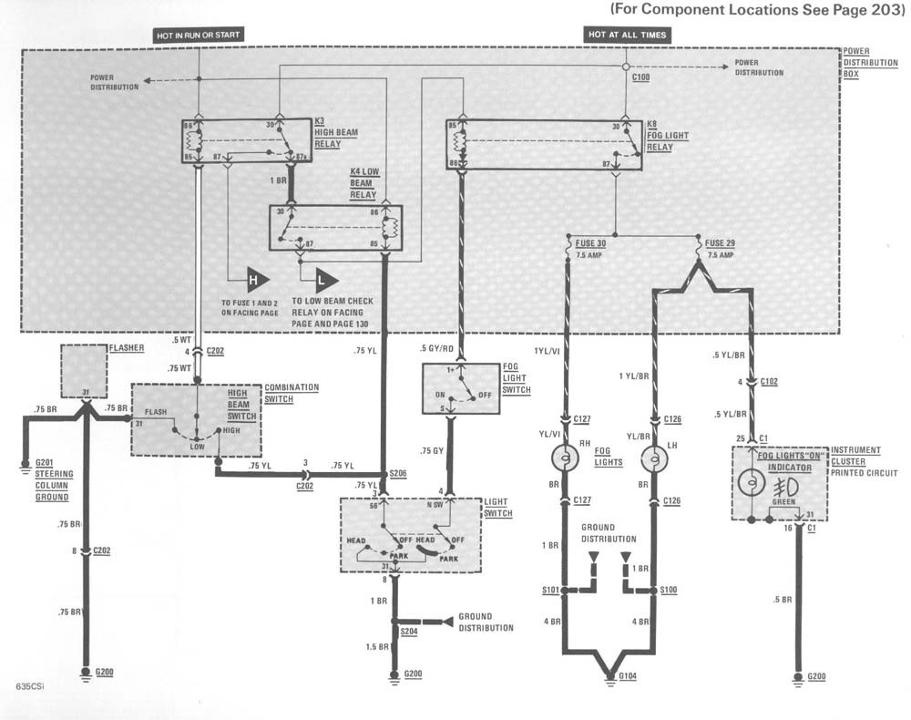 Exelent Bmw E46 Wiring Diagram Pdf Image - Electrical System Block ...
