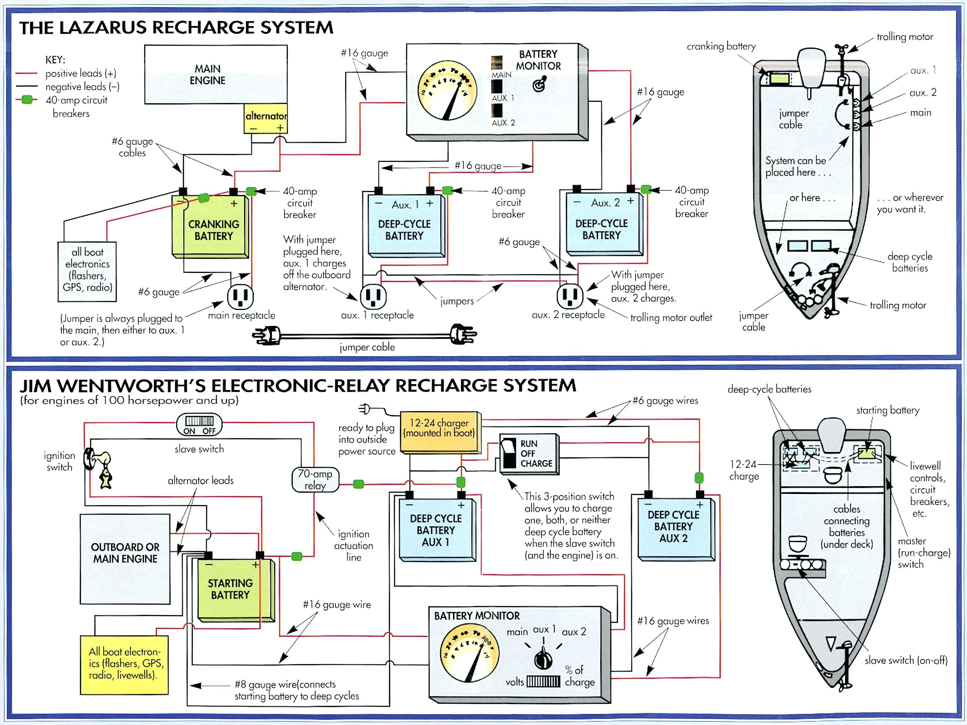 perko dual battery switch wiring diagram recharge on the run system in fisherman and marine charger