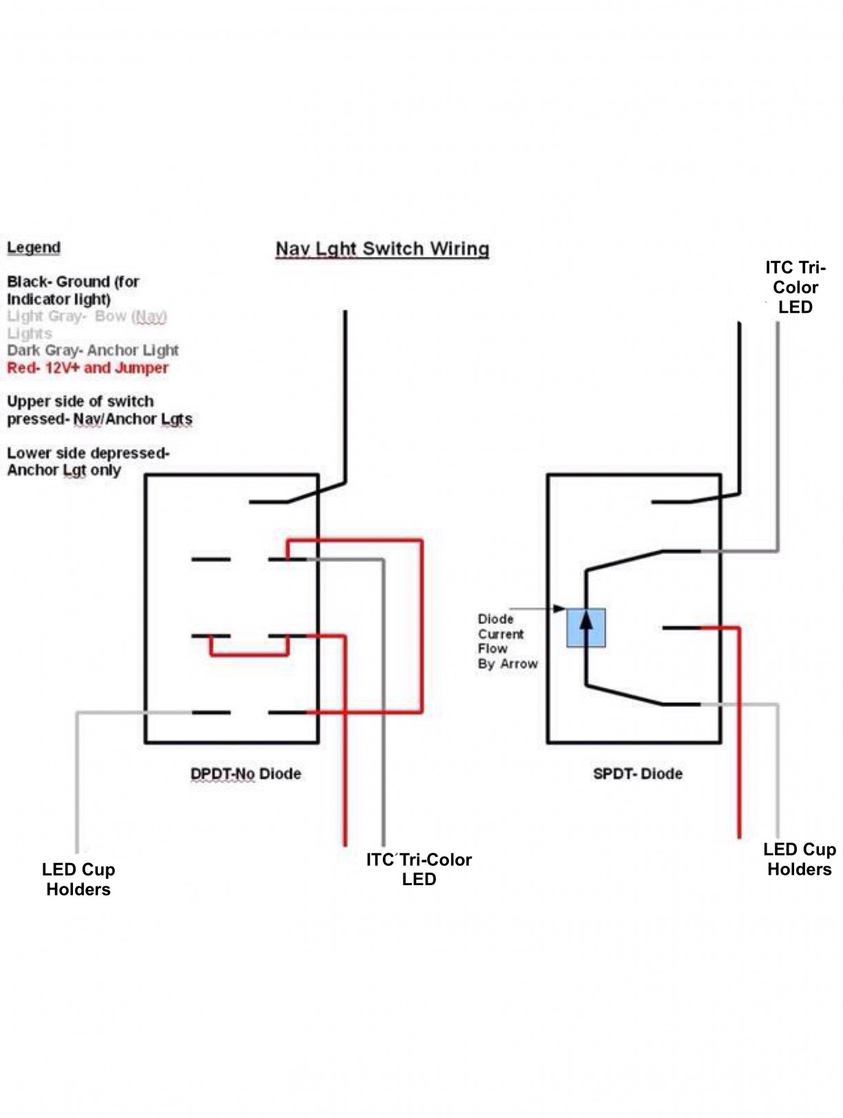 Pontoonoat Wiring Diagram For Lights The Readingrat Net Ctzfr3mjs448 Fisher Pontoon Boat Wires Electrical Circuit Diagnoses