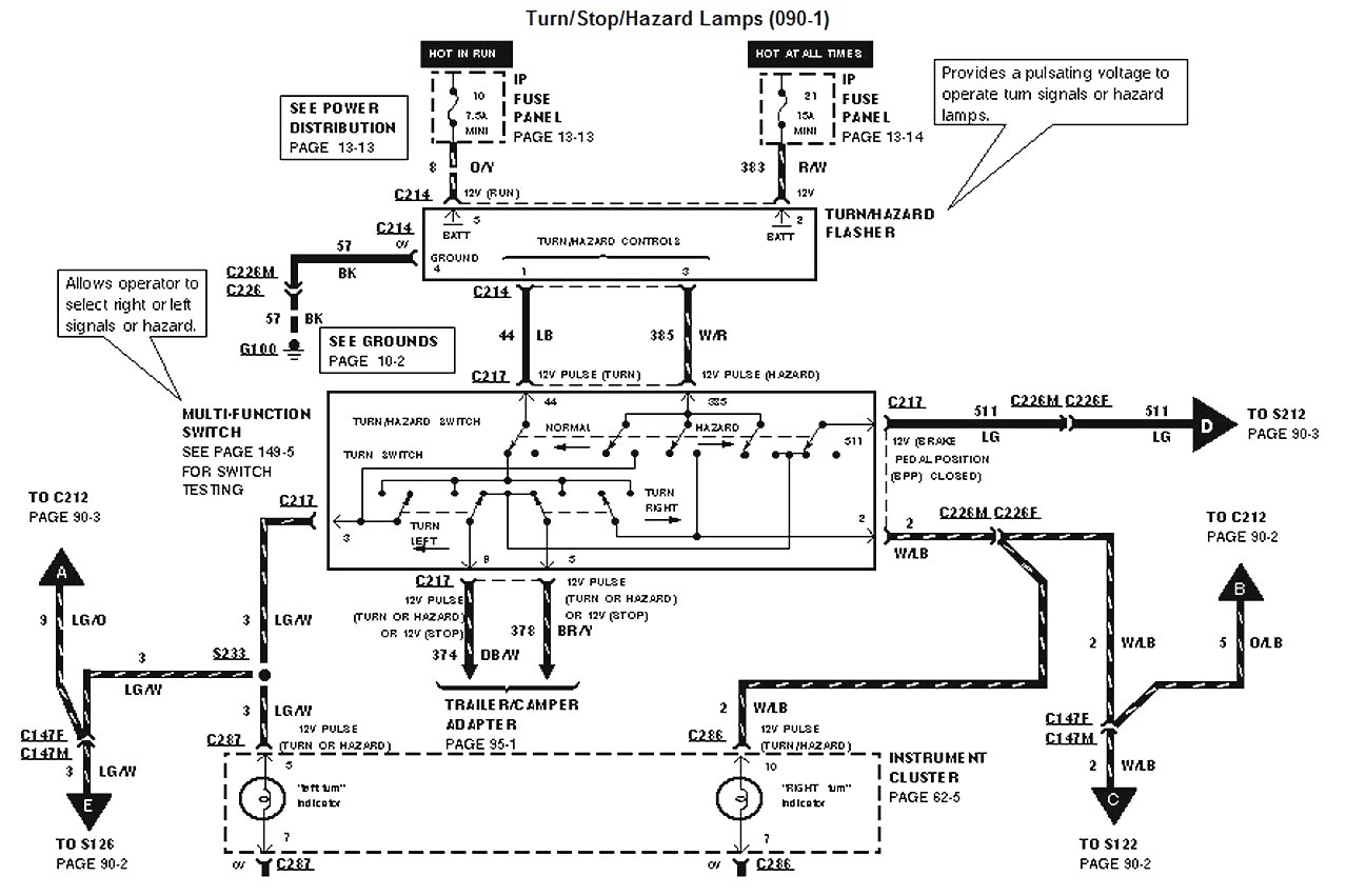 Brake Light Wiring Diagram Stylesync Me At