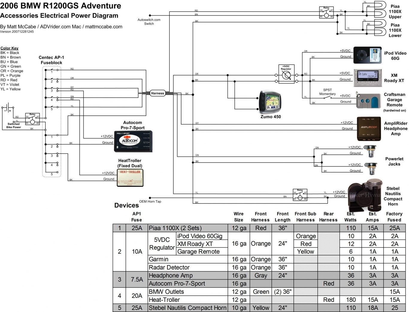 Calamp Gps Wiring Diagram New