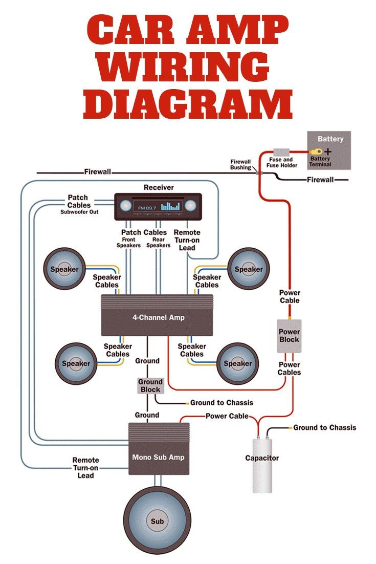 Amplifier Wiring Diagrams Car Audio Diagram And Speakers Fancy Sound System