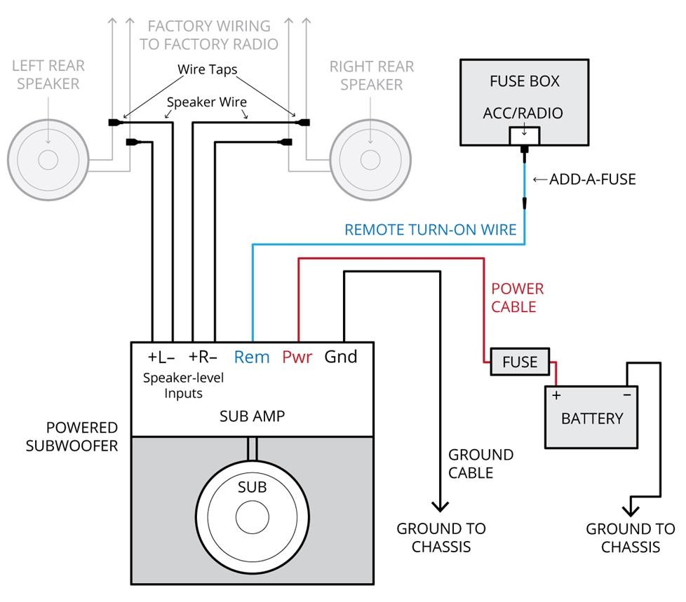 Amplifier Wiring Diagrams How To An Your Car Amp Illo Subwoofer Factory Stereo V4 Diagram