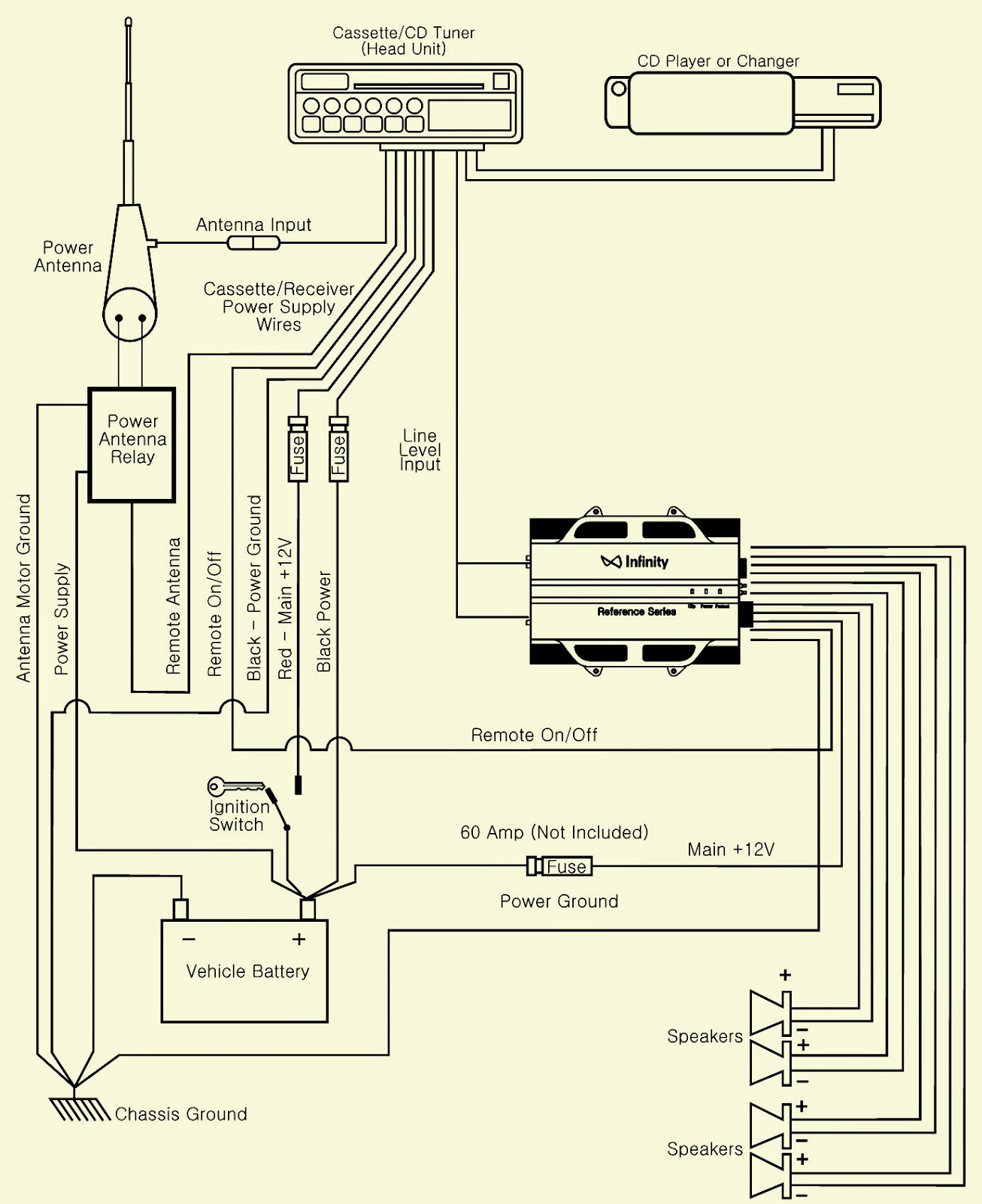 INFINITY 7540A 7541A 4 Channel CAR AMP CIRCUIT DIAGRAM Remarkable Amp Wiring Diagrams