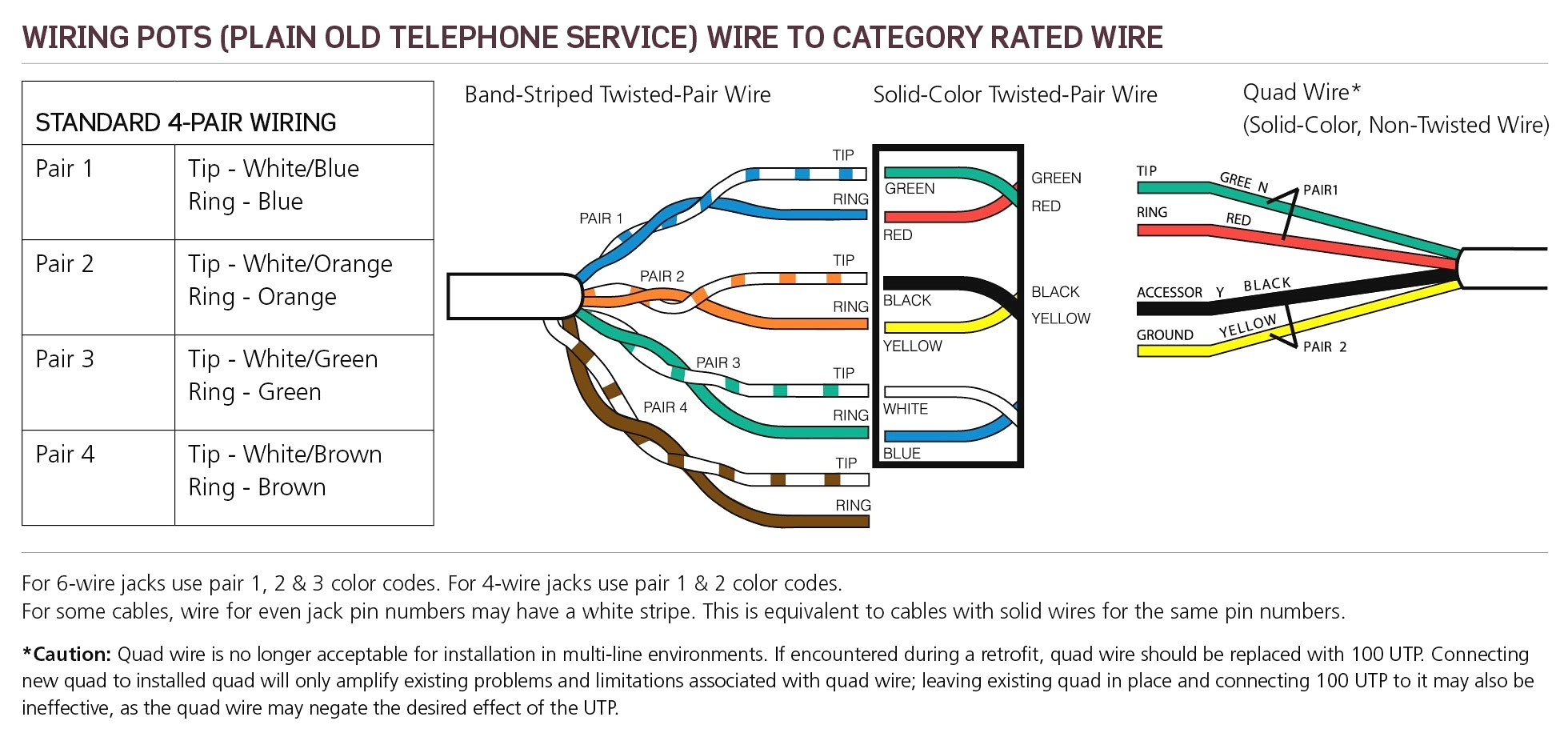 Emejing Ethernet Cable Wire Diagram Gallery For Image Best