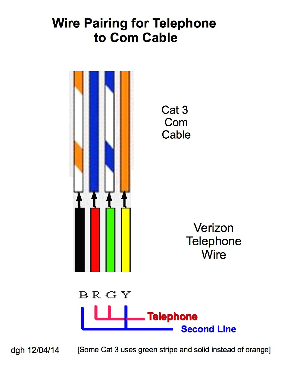 Cat 3 Wiring Diagram Safety Wire Image