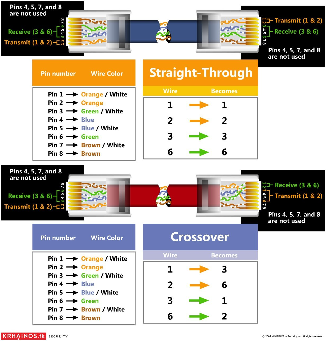 Catiring Diagram For Telephone Cat5 Phone Jack Line Cat 5 Wiring Wires Electrical Circuit Physical Connections