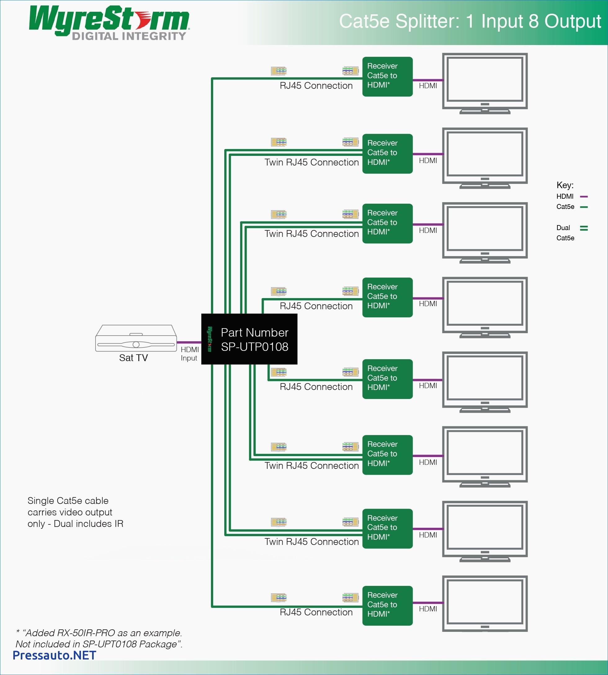 Cat5 B Wiring Diagram Elegant Generous Straight Through Cat5e