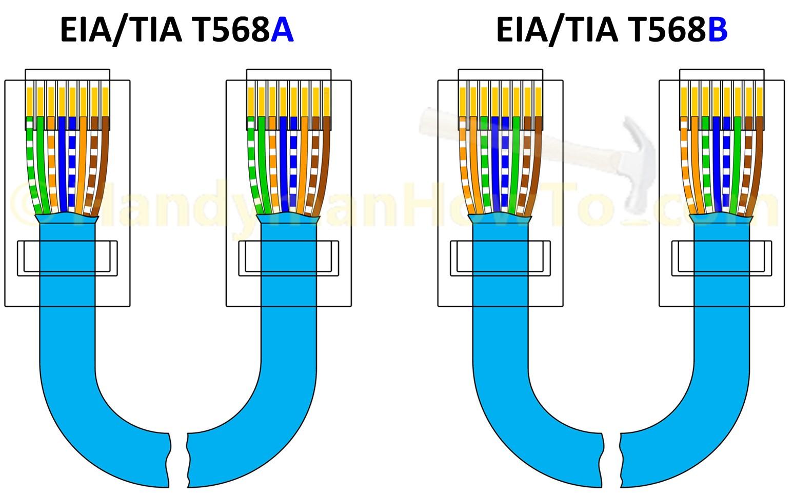 Cat 5E Wiring Diagram 7