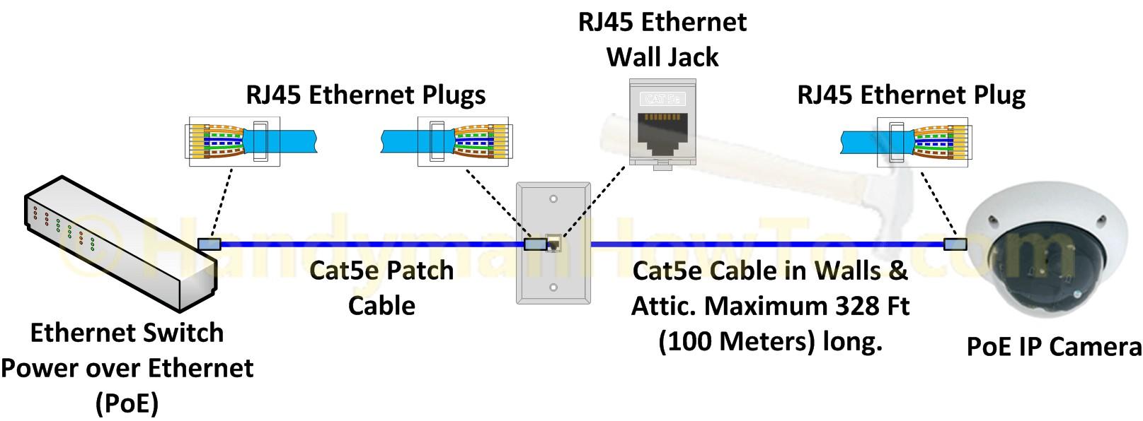 Network Cable Wiring Diagram Inside mastertopforum