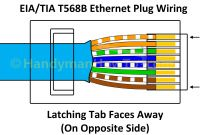 Cat5e Wiring Diagram B Luxury How to Make An Ethernet Network Cable Cat5e Cat6 New Wiring Best