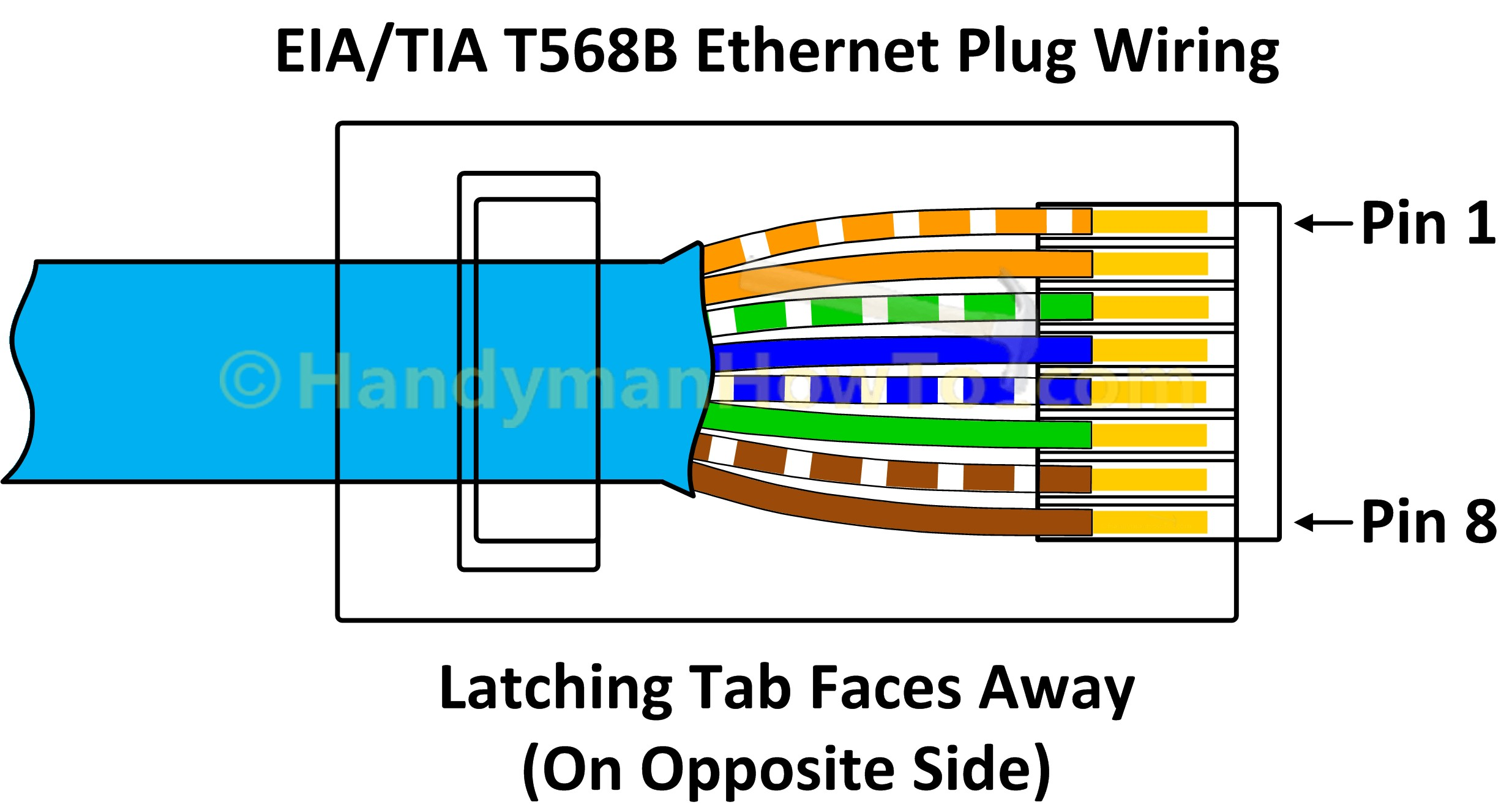 How To Make An Ethernet Network Cable Cat5e Cat6 New Wiring Best Cat 5e Diagram Ethernet Wiring Diagram