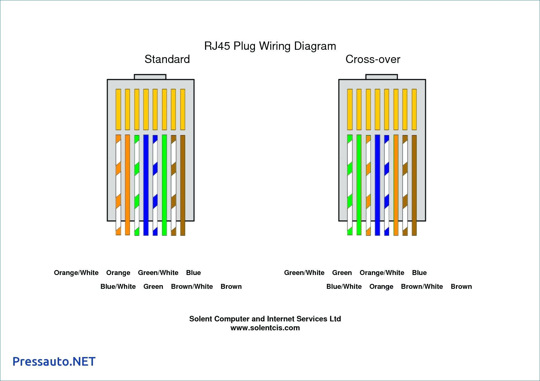 Full Size of Cat5e Wiring Diagram Rj11 A B Archived Wiring Diagram Category With