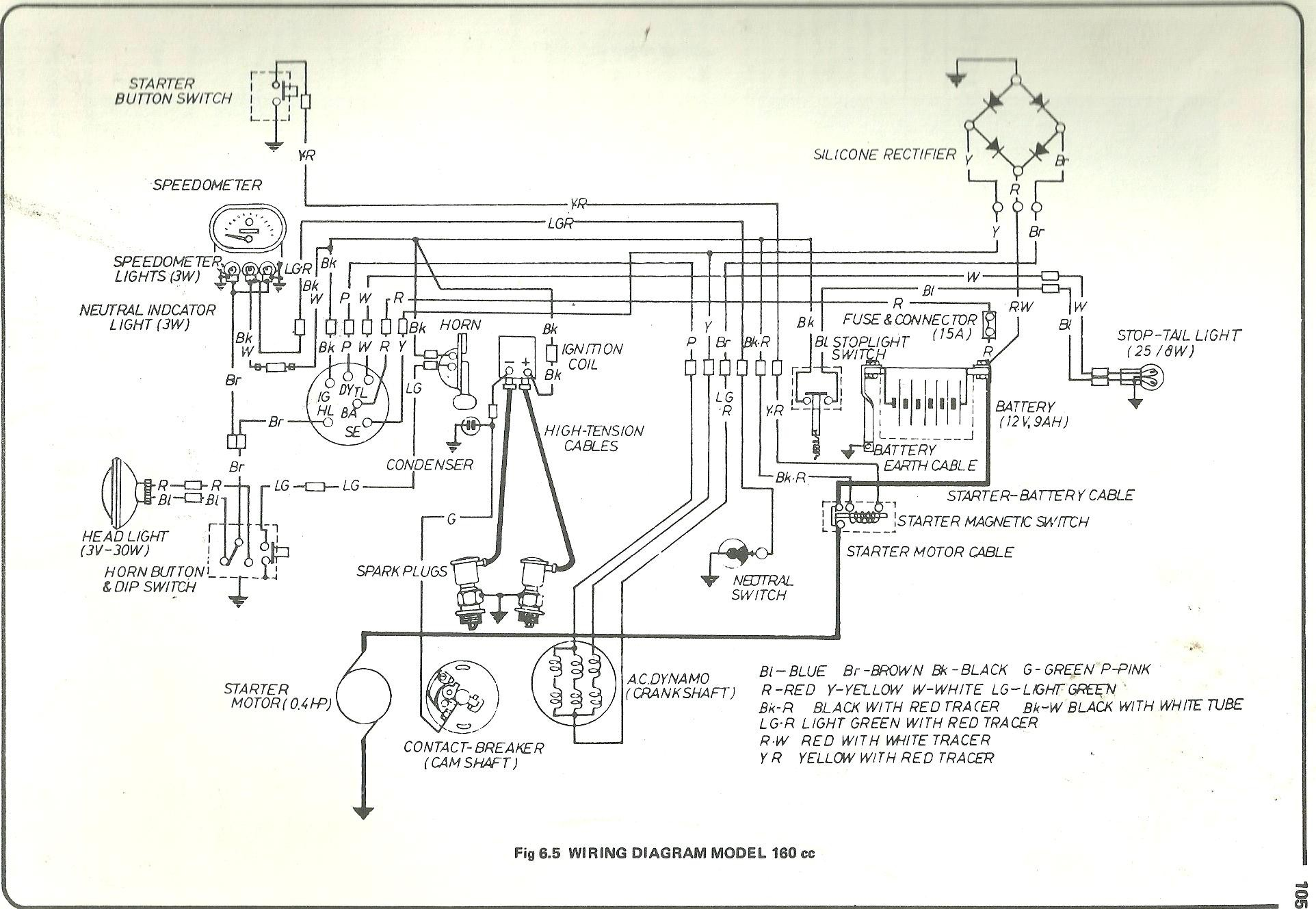 Cb1100 Wiring Diagram Trusted Diagrams Cb50 Electrical Schematic Honda Cb 160 Custom U2022