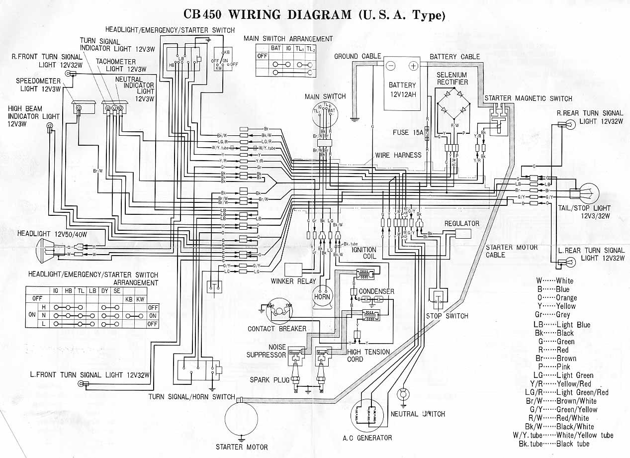 Cb450 Wiring Diagram - WIRE Center •