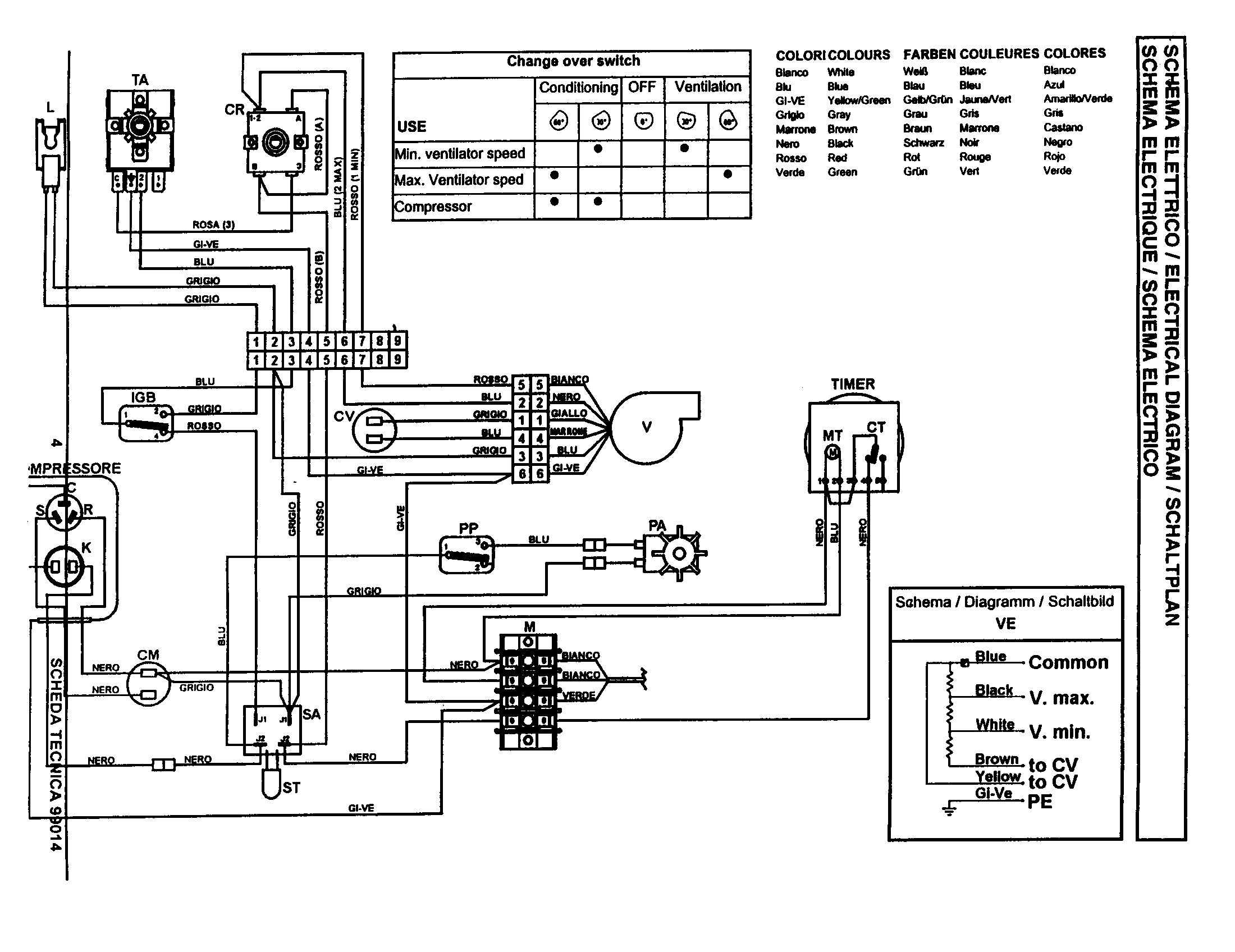 Wiring Diagram Simple Hvac Central Air Conditioner Throughout