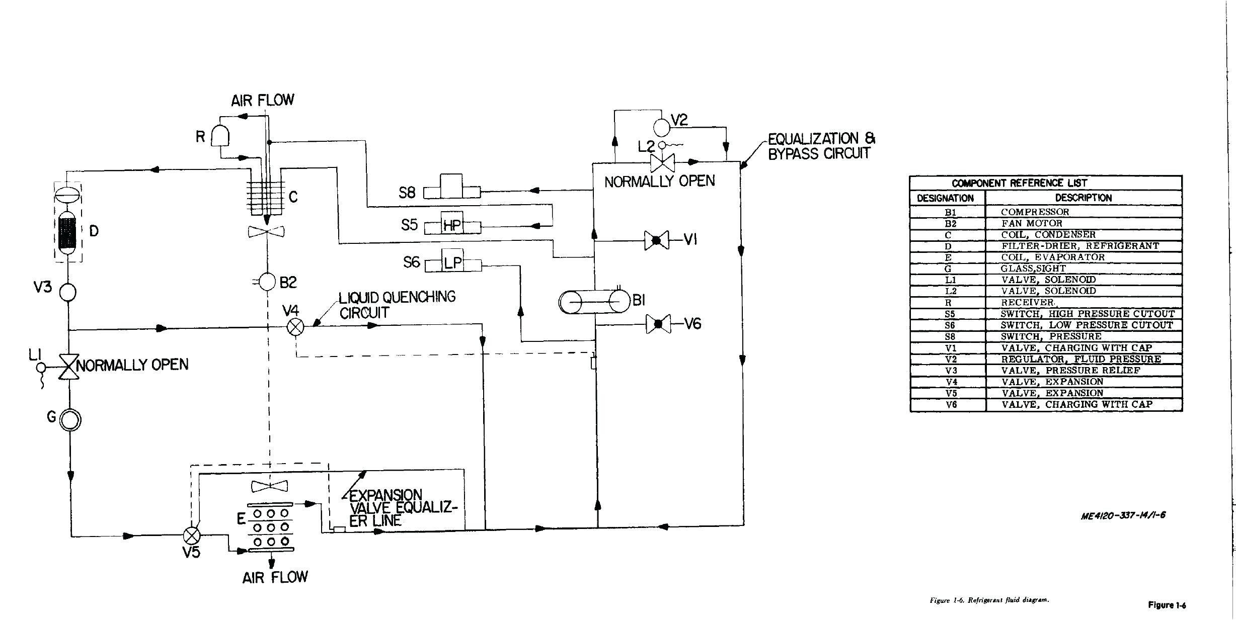 Full Size of Auto Air Conditioning Wiring Diagram Pdf Electrical Diagrams For Systems Part Two Conditioner