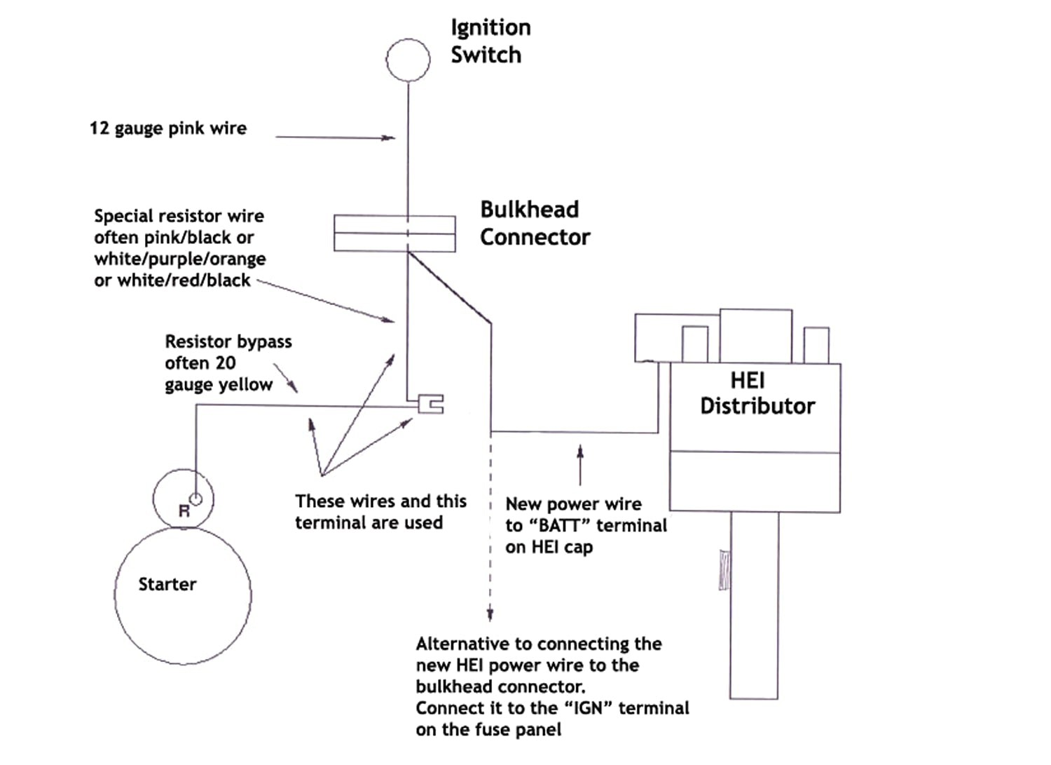 Chevy Hei Distributor Wiring Diagram Gallery Excellent Inside