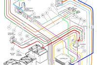 Club Car Wiring Diagram 48 Volt Awesome Club Car Wiring Diagram 36 Volt Noticeable Golf Cart Ingersoll