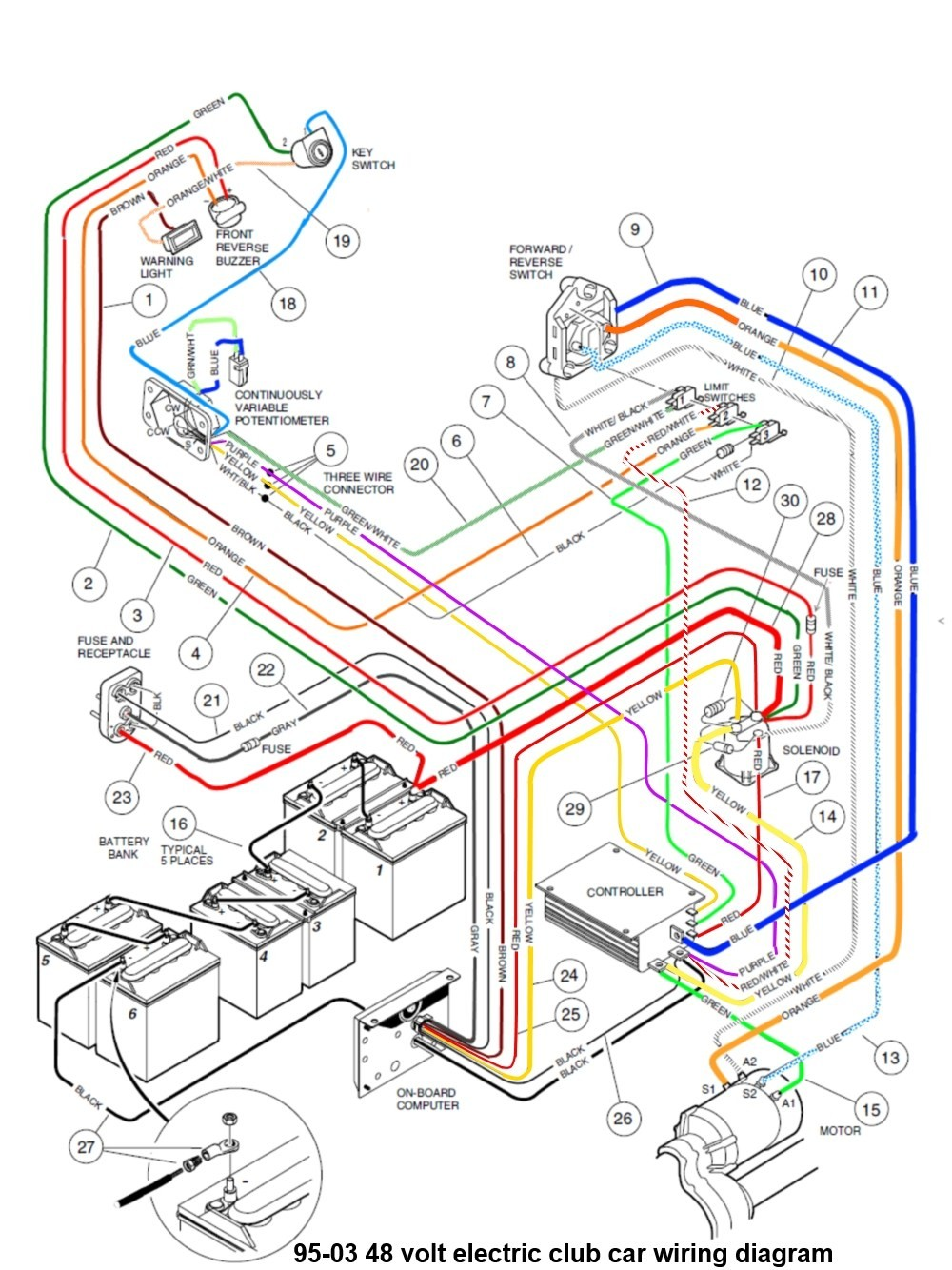 2006 Club Car Iq Wiring Diagram 48 Volt  Wiring 48v