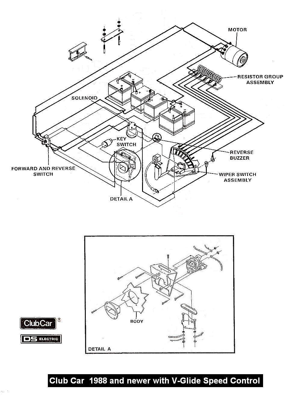 1988 Club Car 48v Wiring Diagram - WIRE Center •