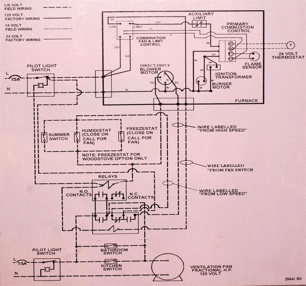 Fast Xfi Wiring Diagram Coleman Presidential Furnace Rv Incredible Electric To 2d2cgev
