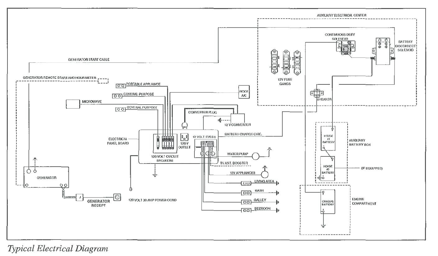 Full Size of Power Converter Wiring Diagram Coleman Rv Air Conditioner Awesome Tearing Electrical In Ele