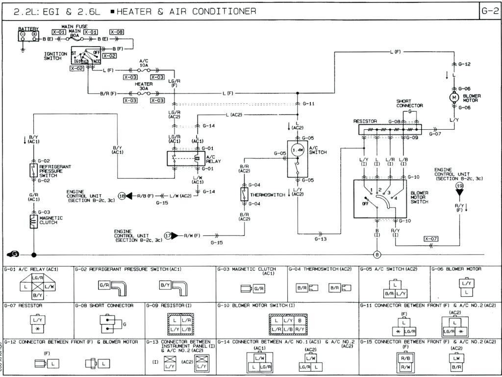 Full Size of Ac Dc Electrical Wiring Diagrams For Dummies Coleman Rv Air Conditioner Diagram Ford