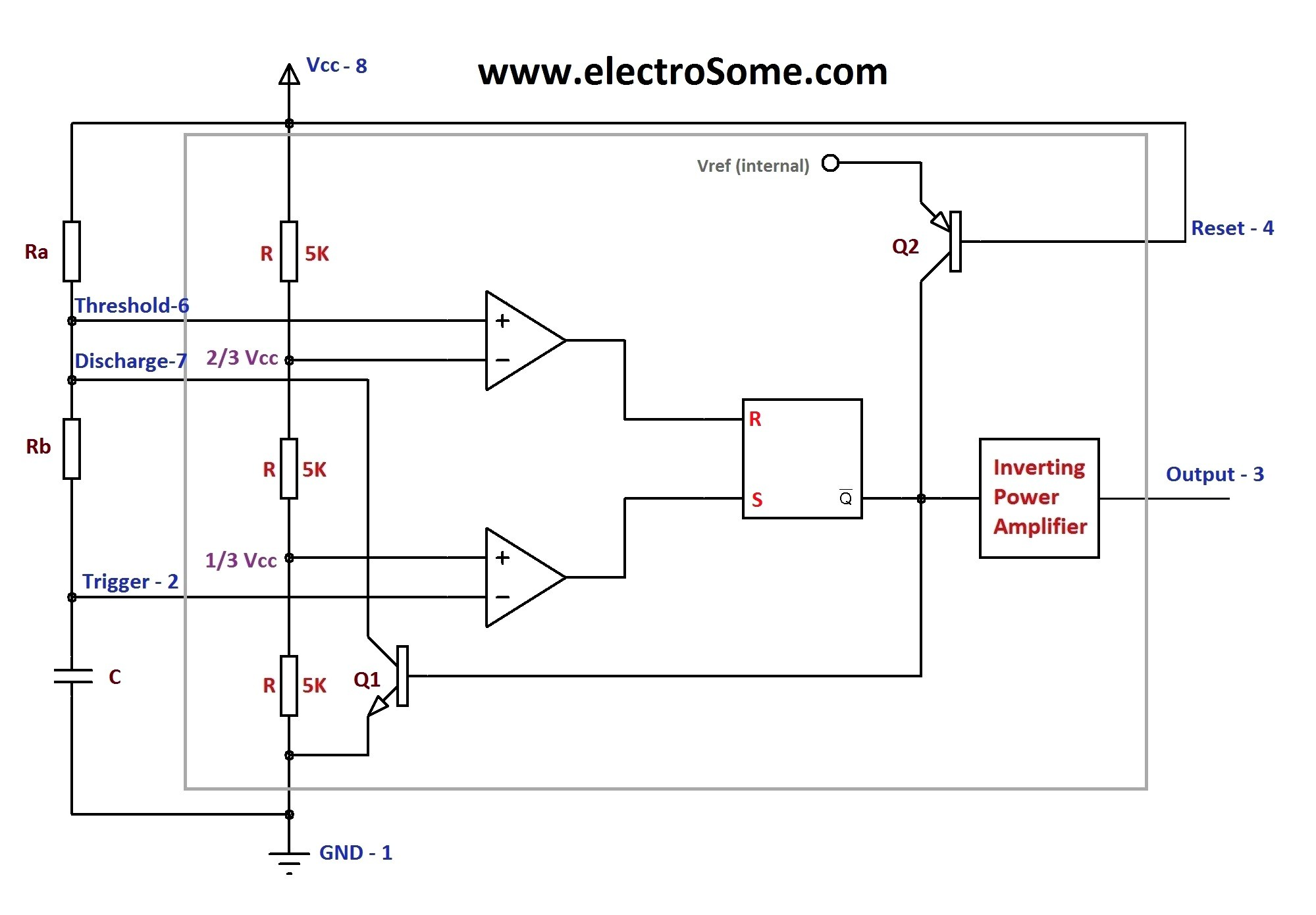 ponent Simple Circuit Using Timer Rain Alarm Project And Astable Multivibrator With Internal Di Diagram