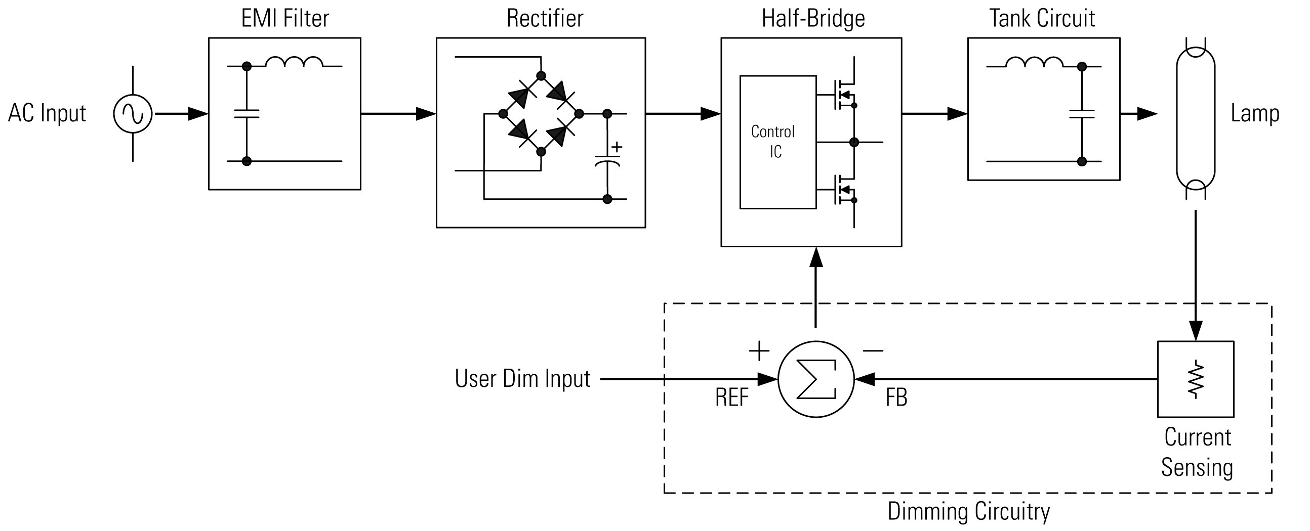 How pact Fluorescent Lamps Work And To Dim Them Ee Times digital multimeter circuit