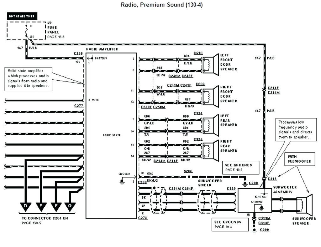 Crown Vic Radio Wiring Diagram Awesome | Wiring Diagram Image