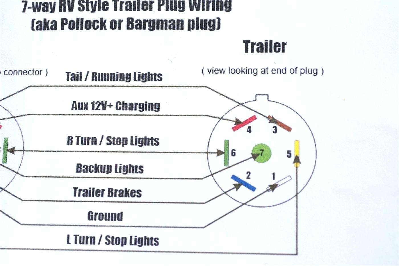 Full Size of Pj Car Trailer Wiring Diagram Charming Best Image Engine Terrific Wire Ideas