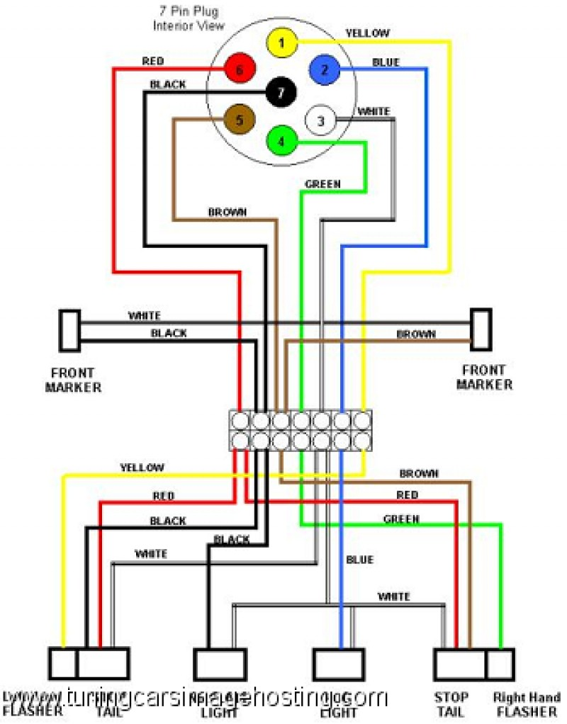 Dodge Ram Trailer Wiring Diagram Fitfathers Me Outstanding Car