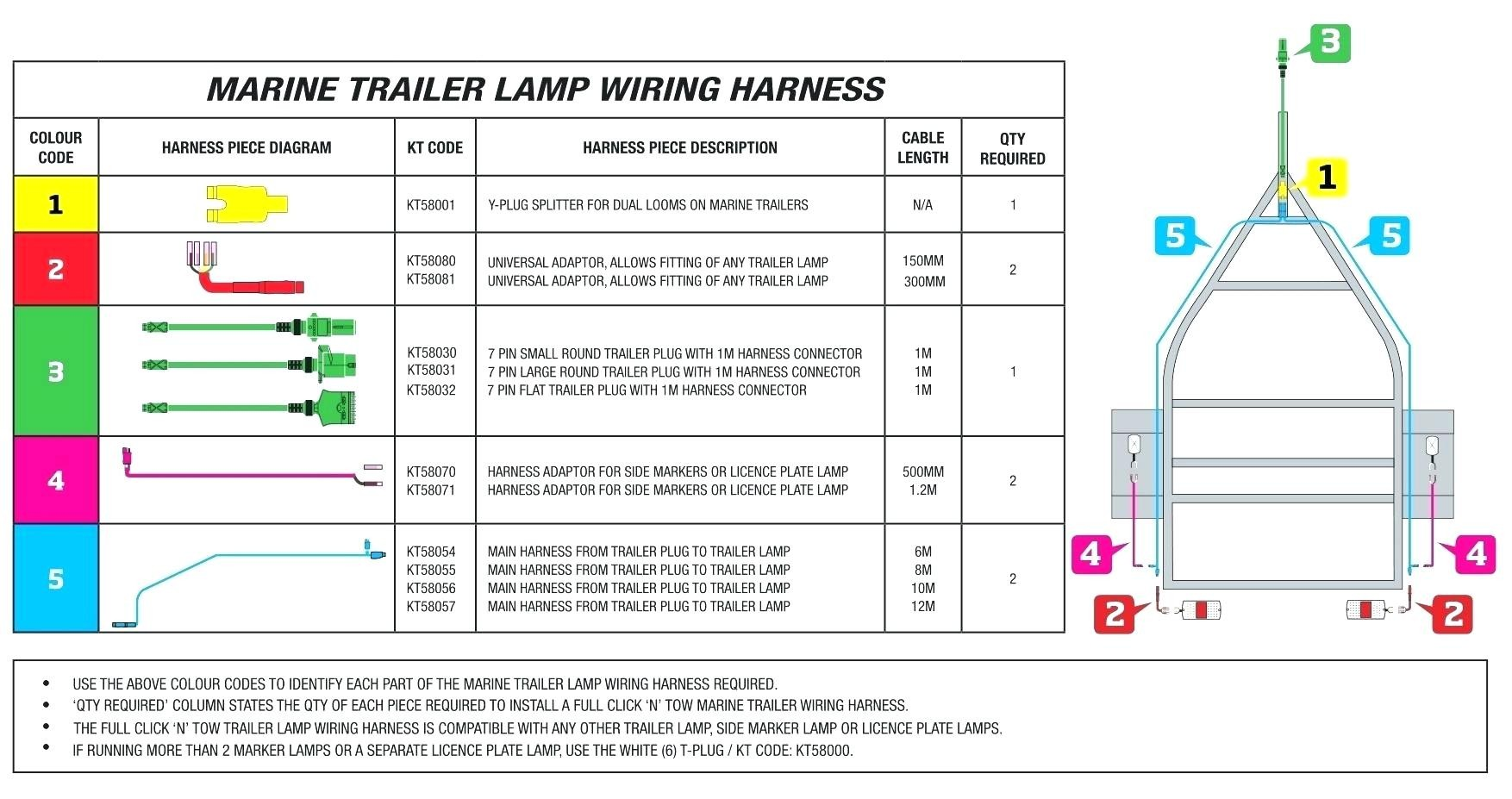 Wiring Schematic For 7 Pin Trailer : Ram pin trailer wiring best site harness