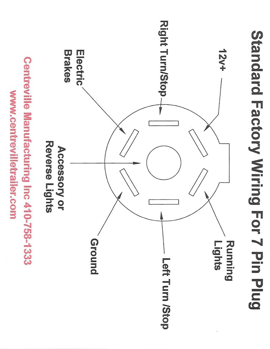Electric Trailer Jack Switch Wiring Diagram Star 7pintrailerplugschematic Led Light