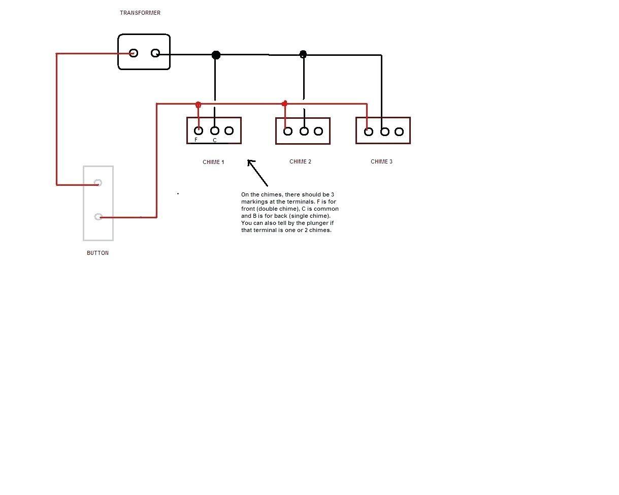 Luxury Friedland Doorbell Wiring Diagram Ideas - Best Images for ...