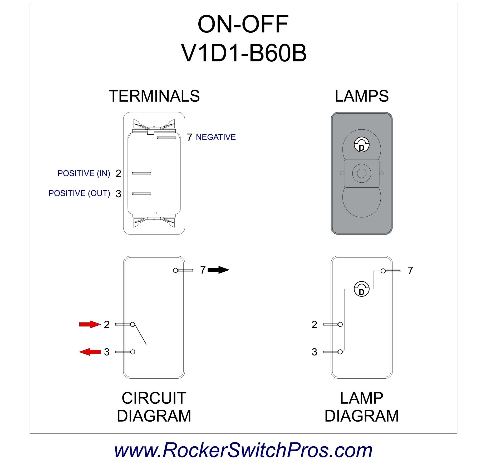 contura switch dpdt wiring diagram wiring diagram \u2022 2-way momentary switch dpdt illuminated rocker switch wiring wiring solutions rh rausco com carling technologies switch wiring diagram momentary rocker switch wiring diagram