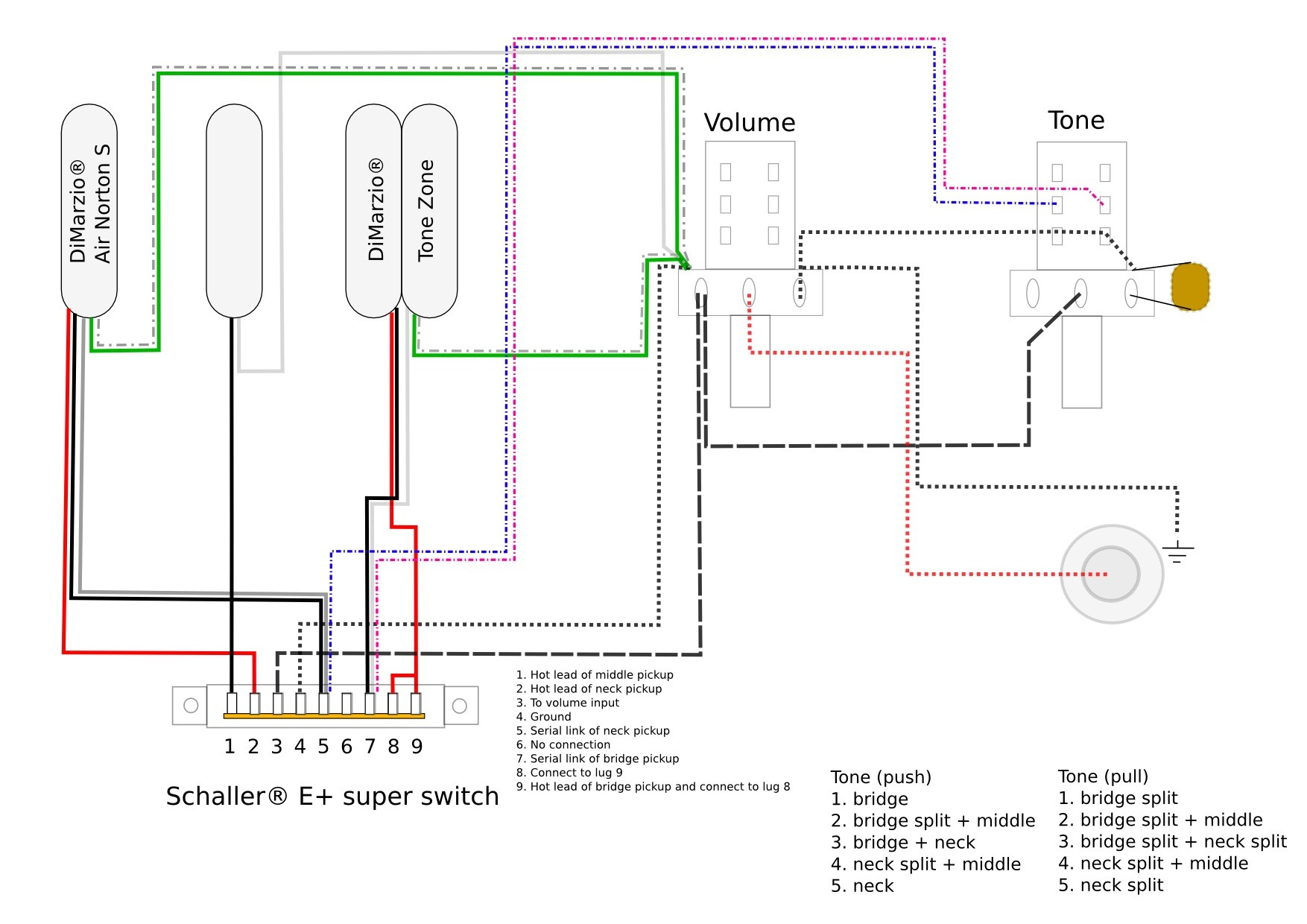 Hsh Pickup Wiring Diagram For Super Switch In Wilkinson Pickups